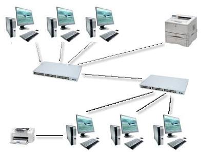 Одноранговая сеть - Основные